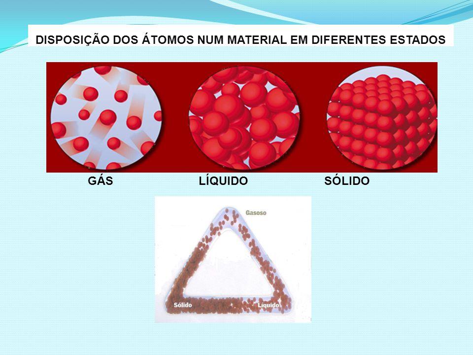 Há 4 tipos de ligações que mantém os átomos dos sólidos sempre unidos.