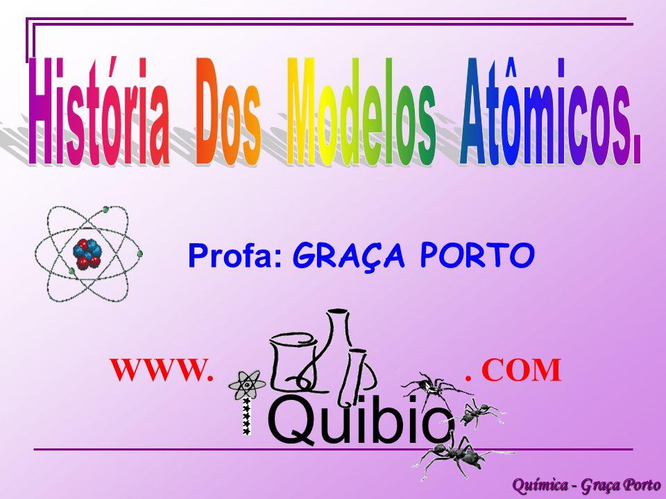 Química - Graça Porto Os desvios sofridos pelas partículas alfa eram devidos às repulsões elétricas entre o núcleo (positivo) e as partículas alfa, também positivas.