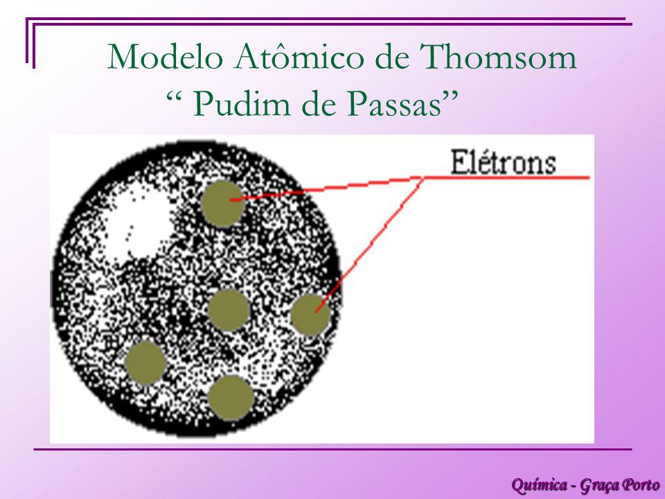 Química - Graça Porto Modelo Atômico de Thomsom Pudim de Passas