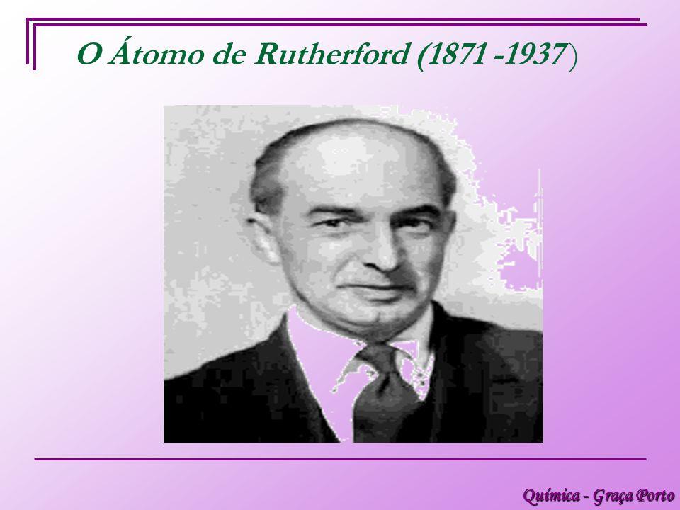 Química - Graça Porto O Átomo de Rutherford (1871 -1937 )