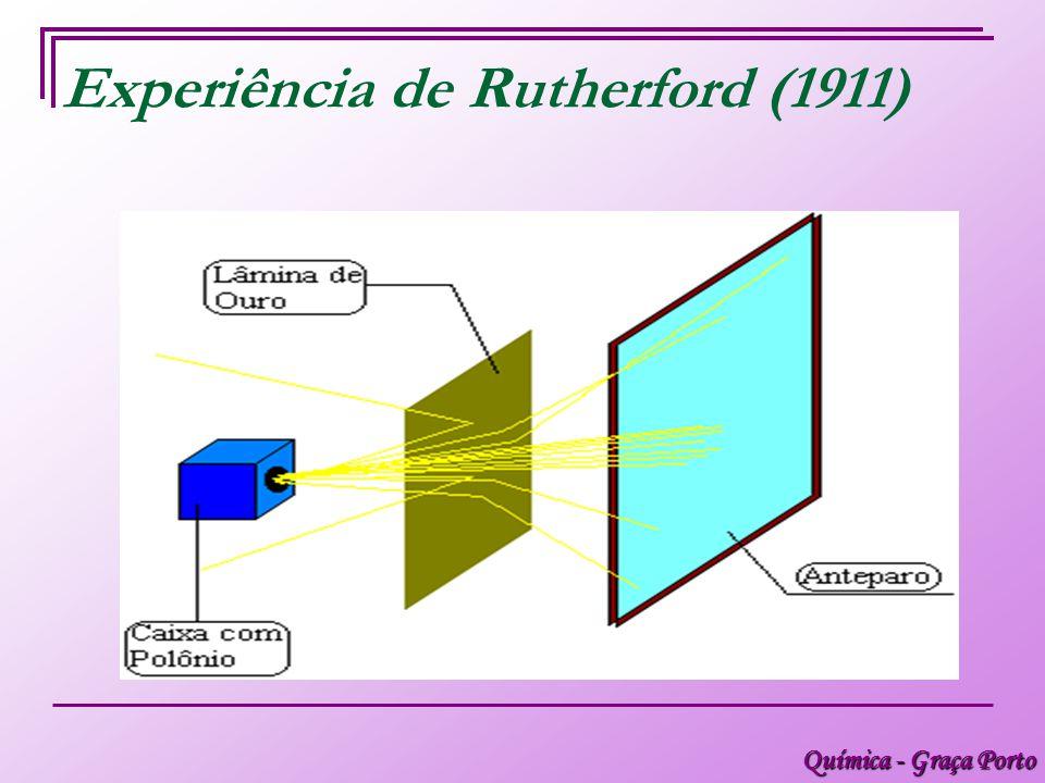 Química - Graça Porto Experiência de Rutherford (1911)
