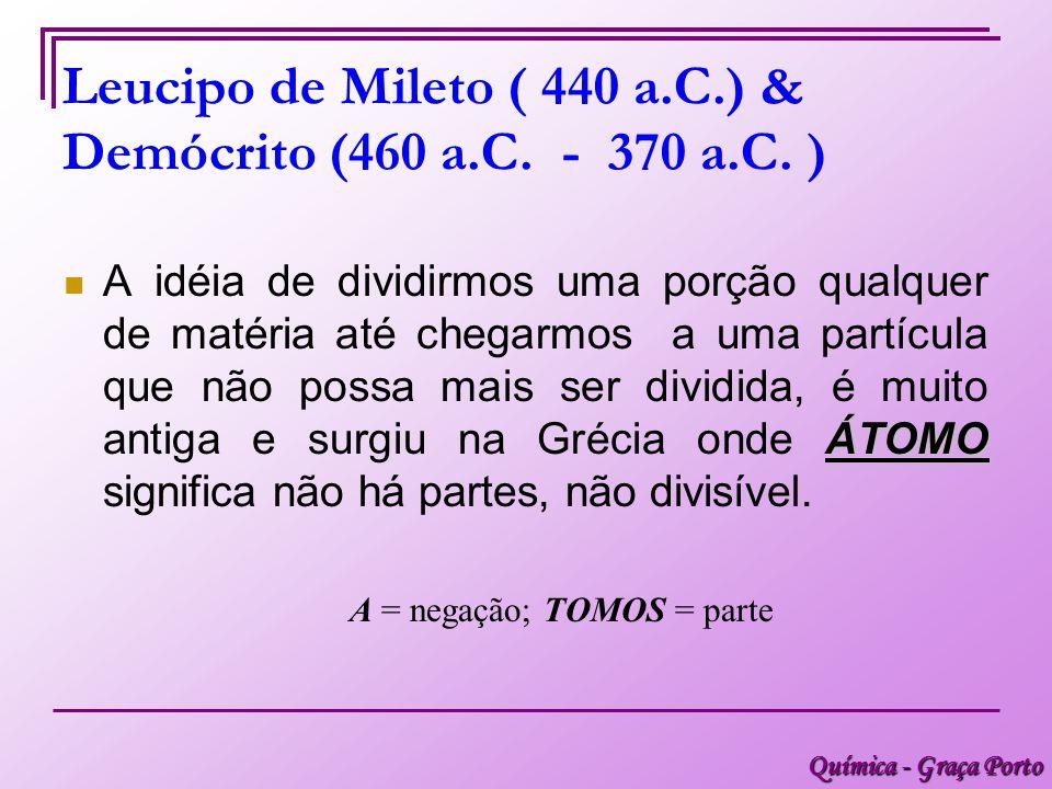 Química - Graça Porto Leucipo de Mileto ( 440 a.C.) & Demócrito (460 a.C.