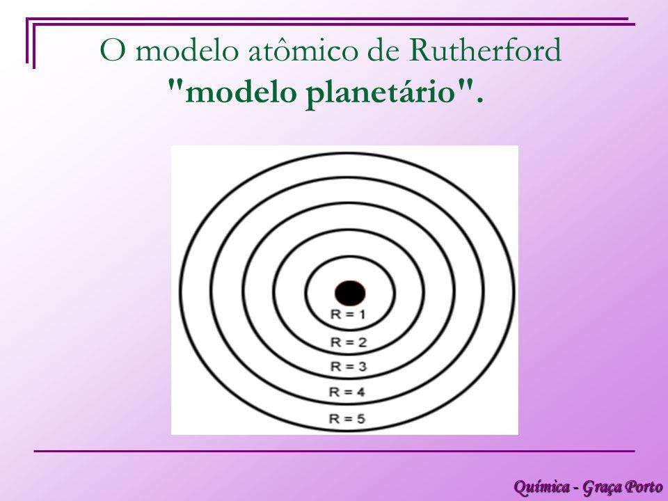 Química - Graça Porto O modelo atômico de Rutherford modelo planetário .