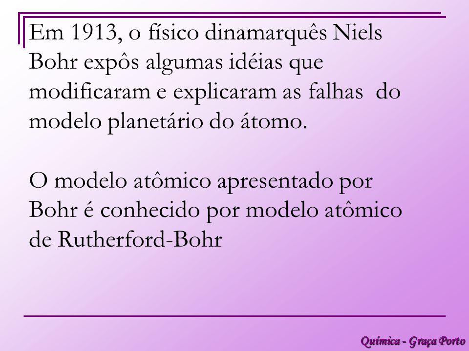 Química - Graça Porto Em 1913, o físico dinamarquês Niels Bohr expôs algumas idéias que modificaram e explicaram as falhas do modelo planetário do átomo.