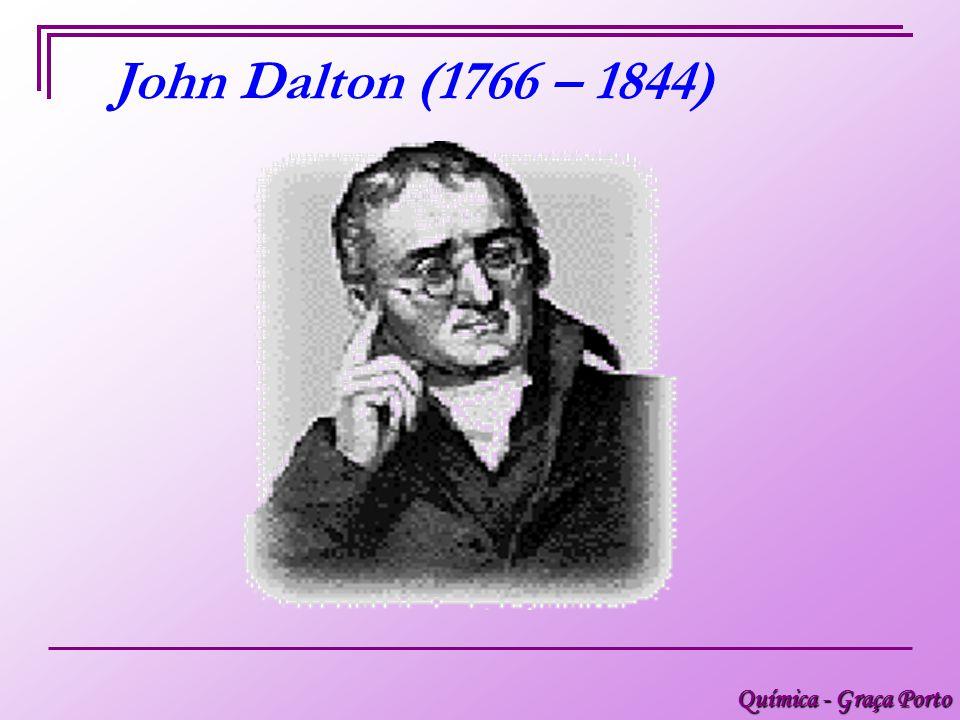 Química - Graça Porto John Dalton (1766 – 1844)