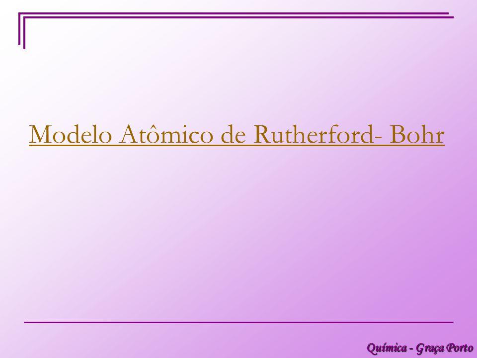 Química - Graça Porto Modelo Atômico de Rutherford- Bohr