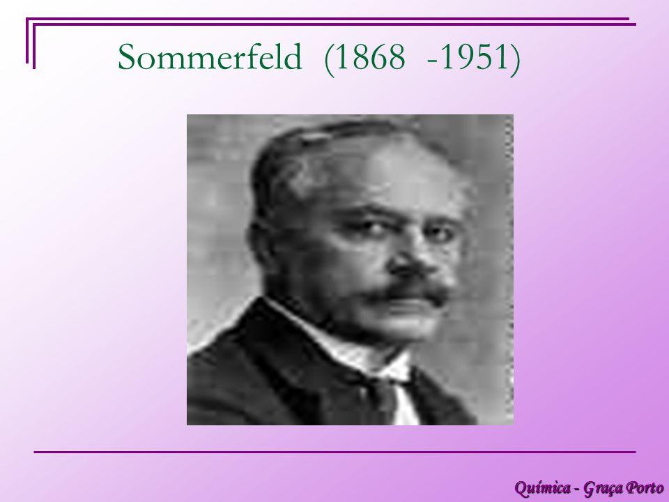 Química - Graça Porto Sommerfeld (1868 -1951)