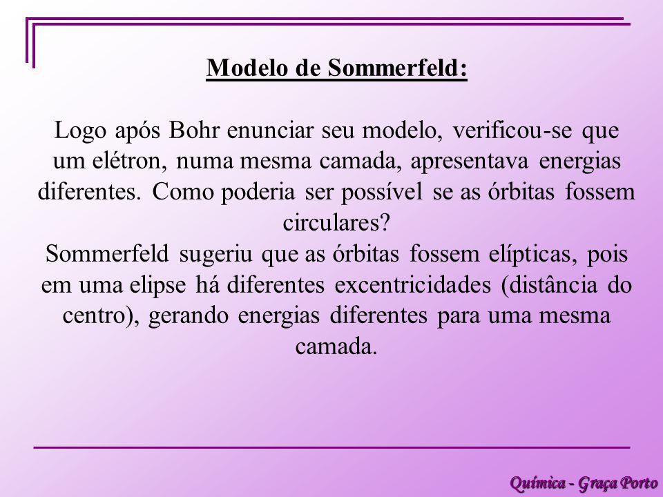 Química - Graça Porto Modelo de Sommerfeld: Logo após Bohr enunciar seu modelo, verificou-se que um elétron, numa mesma camada, apresentava energias diferentes.