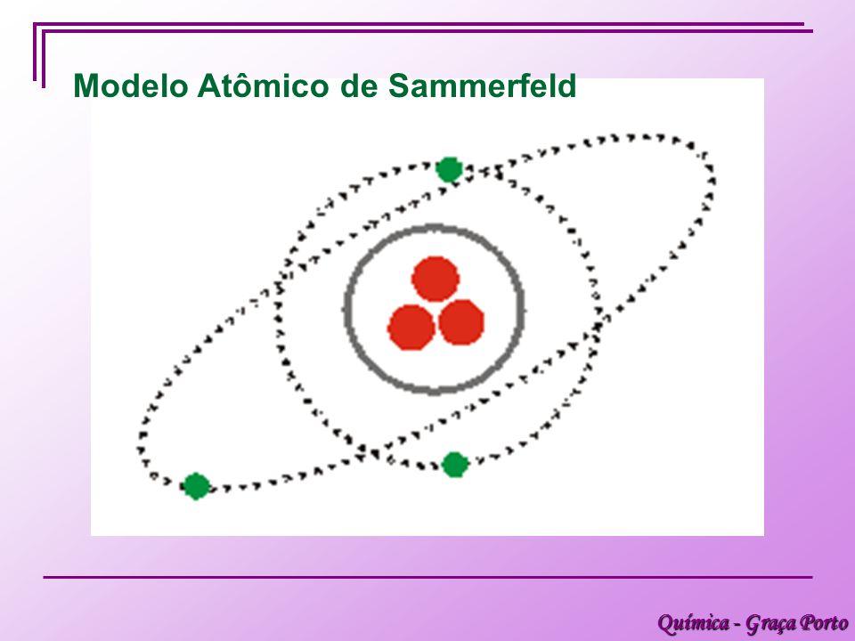 Química - Graça Porto Modelo Atômico de Sammerfeld