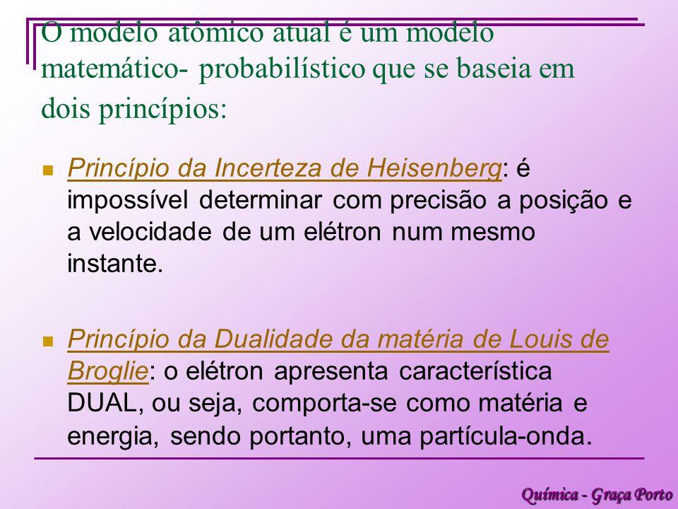 Química - Graça Porto O modelo atômico atual é um modelo matemático- probabilístico que se baseia em dois princípios: Princípio da Incerteza de Heisenberg: é impossível determinar com precisão a posição e a velocidade de um elétron num mesmo instante.