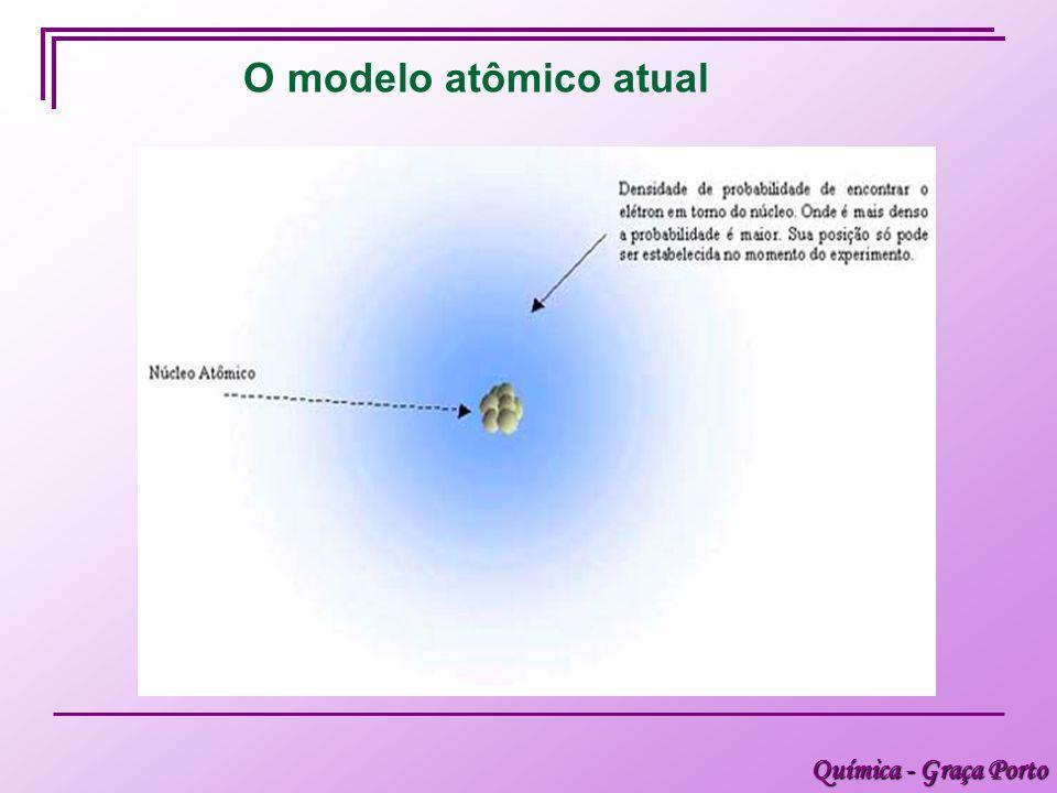 Química - Graça Porto O modelo atômico atual