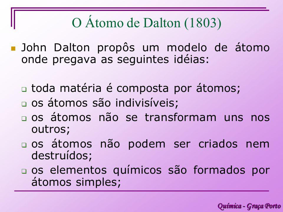 Química - Graça Porto O Átomo de Dalton (1803) John Dalton propôs um modelo de átomo onde pregava as seguintes idéias: toda matéria é composta por átomos; os átomos são indivisíveis; os átomos não se transformam uns nos outros; os átomos não podem ser criados nem destruídos; os elementos químicos são formados por átomos simples;