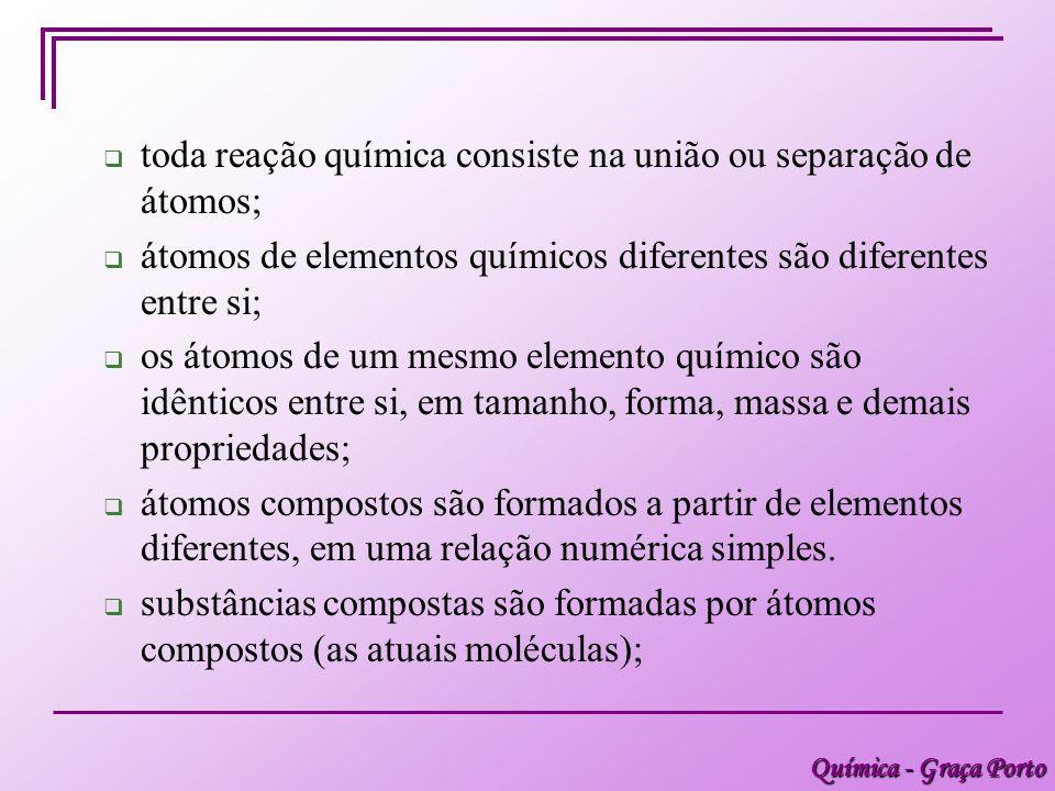 Química - Graça Porto