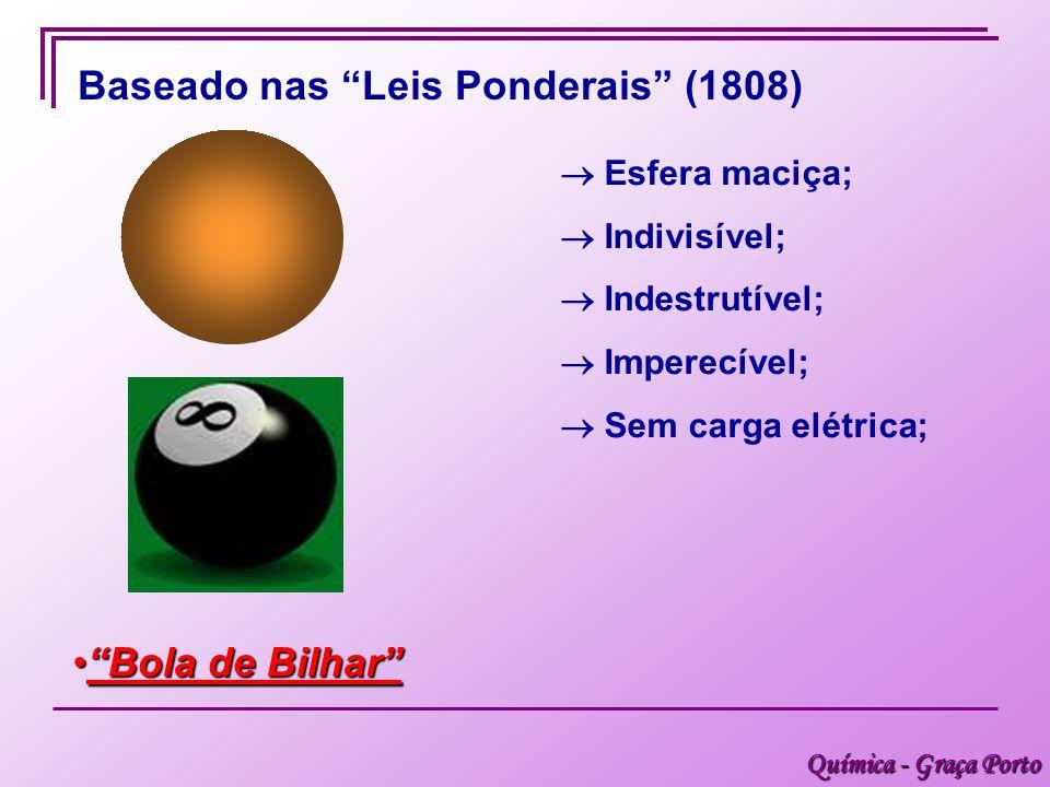 Química - Graça Porto Baseado nas Leis Ponderais (1808) Esfera maciça; Indivisível; Indestrutível; Imperecível; Sem carga elétrica; Bola de BilharBola de Bilhar