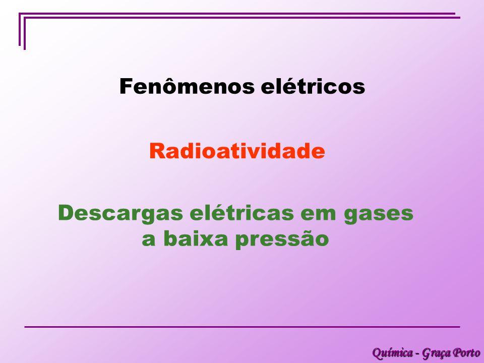 Química - Graça Porto Fenômenos elétricos Radioatividade Descargas elétricas em gases a baixa pressão