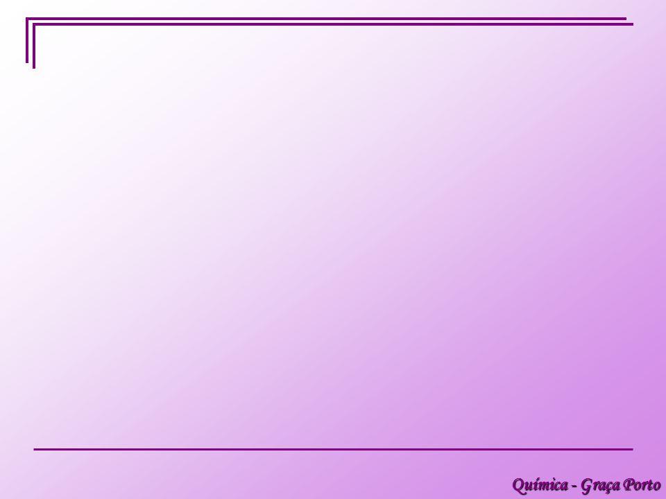 Química - Graça Porto Conclusões do Experimento: A maioria das partículas passam pela lamina de ouro sem sofre desvios: a maior parte da lamina de ouro é formada por espaços vazios( eletrosfera); Algumas partículas não conseguem atravessar a lamina de ouro: encontram barreiras dentro da lamina, ou seja, na lamina de ouro deve existir pequenas massas( núcleo).