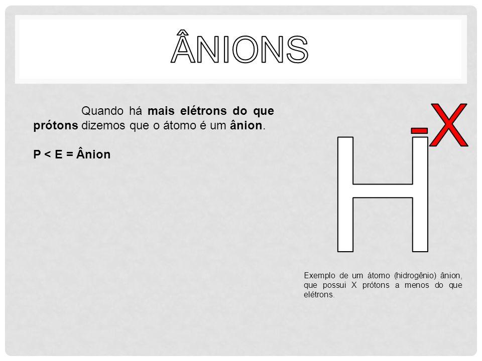 Quando há mais elétrons do que prótons dizemos que o átomo é um ânion. P < E = Ânion Exemplo de um átomo (hidrogênio) ânion, que possui X prótons a me