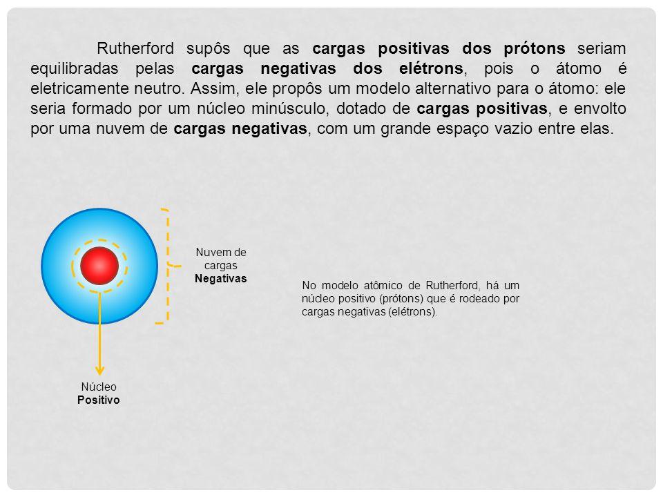 Rutherford supôs que as cargas positivas dos prótons seriam equilibradas pelas cargas negativas dos elétrons, pois o átomo é eletricamente neutro. Ass