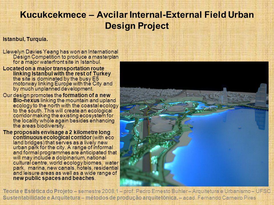 Teoria e Estética do Projeto – semestre 2008.1 – prof. Pedro Ernesto Buhler – Arquitetura e Urbanismo – UFSC Sustentabilidade e Arquitetura – métodos