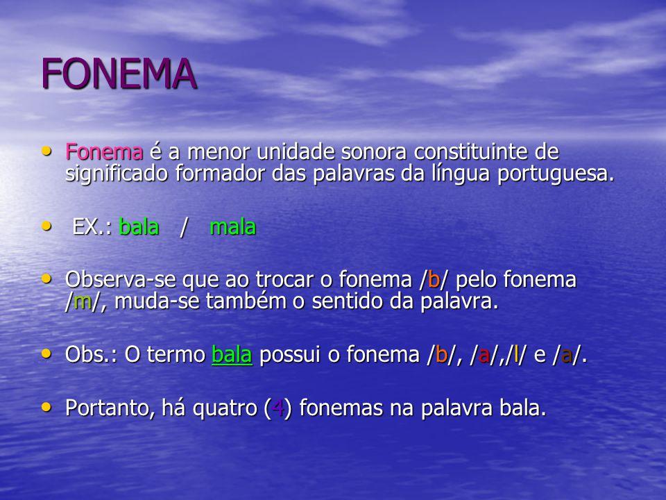 FONEMA Fonema é a menor unidade sonora constituinte de significado formador das palavras da língua portuguesa. E EX.: bala / mala Observa-se que ao tr