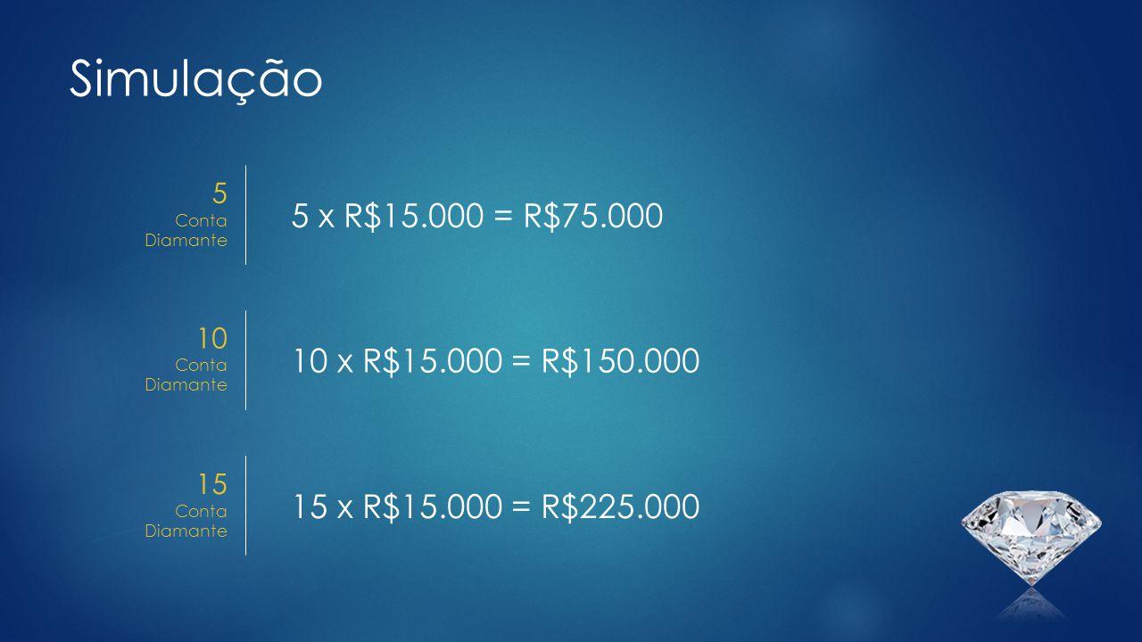 Simulação 5 Conta Diamante 5 x R$15.000 = R$75.000 10 Conta Diamante 10 x R$15.000 = R$150.000 15 Conta Diamante 15 x R$15.000 = R$225.000