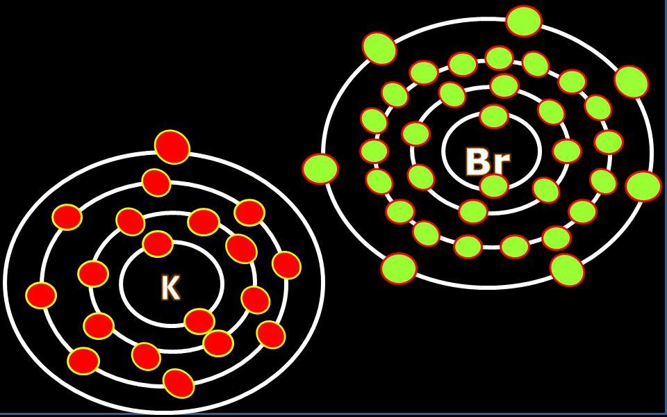 É a definição usada para indicar: uma molécula ou átomo que ganhou ou perdeu elétrons, num processo conhecido como ionização. Cátion – são íons de car
