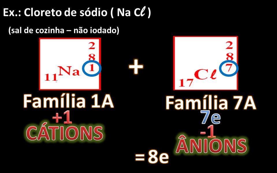 Ocorre com a união entre elementos eletrovalentes de íons com carga oposta Isto é: para que ocorra uma ligação iônica, temos de ter a associação de um