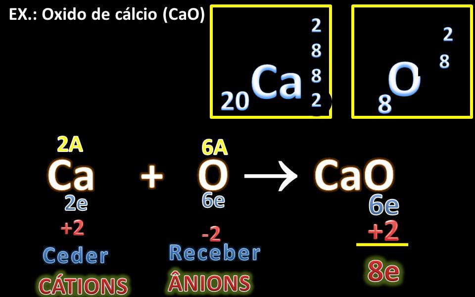 Ex.: Cloreto de sódio ( Na C l ) (sal de cozinha – não iodado)