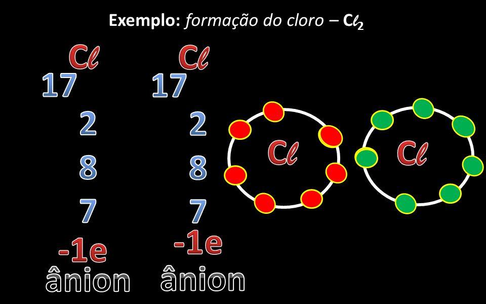 Definição: A ligação covalente comum baseia-se no compartilhamento de um ou mais pares de elétrons, onde cada átomo envolvido na ligação contribui com 1 elétron para a formação do par eletrônico Exemplo: formação do cloro – Cl 2.