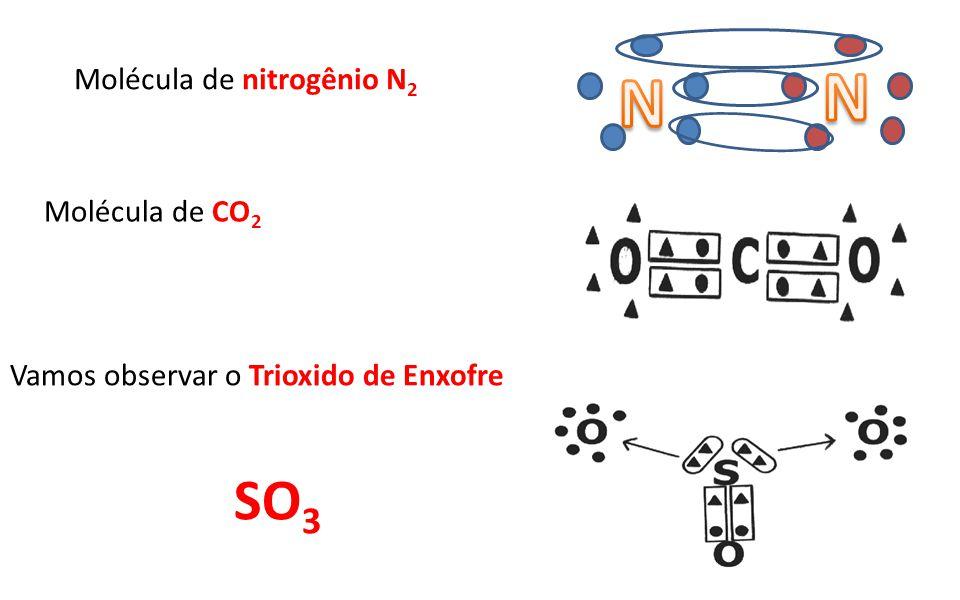 Exemplo: Dióxido de Enxofre – SO 2 Ligação Covalente Coordenada ou Dativa