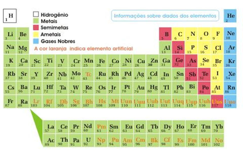 LIGAÇÕES METÁLICAS Formada entre átomos de elementos metálicos. ligação entre metais Ao contrário das ligações covalentes e iônicas, a ligação metálic