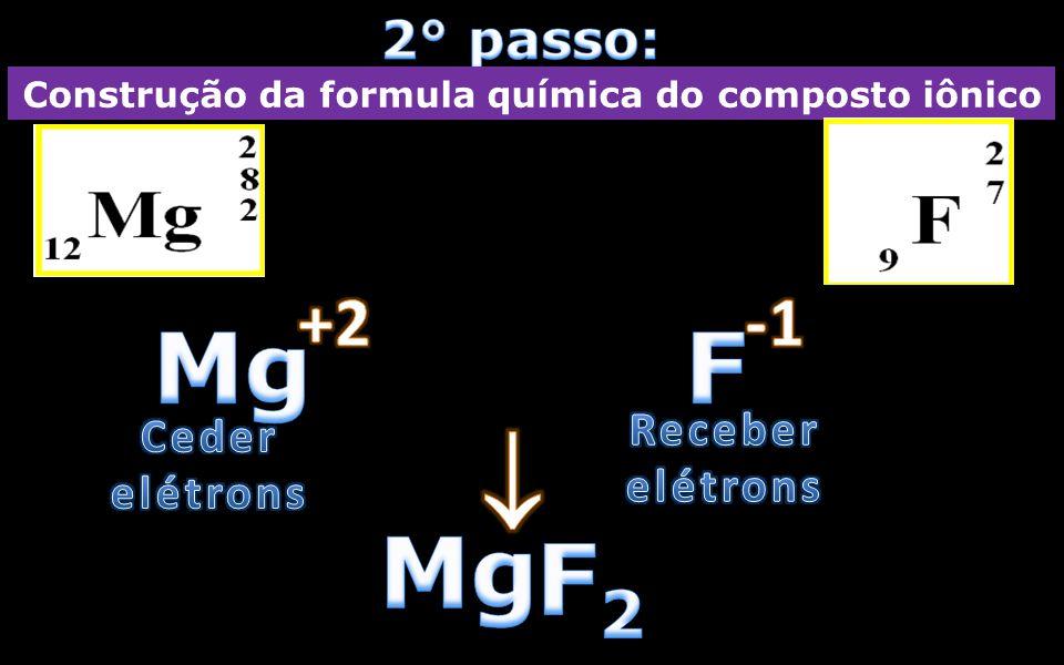 Identificação das cargas eletrovalentes dos elementos químicos envolvidos na reação. EX.: Fluoreto de Magnésio Flúor (F ) Magnésio (Mg)