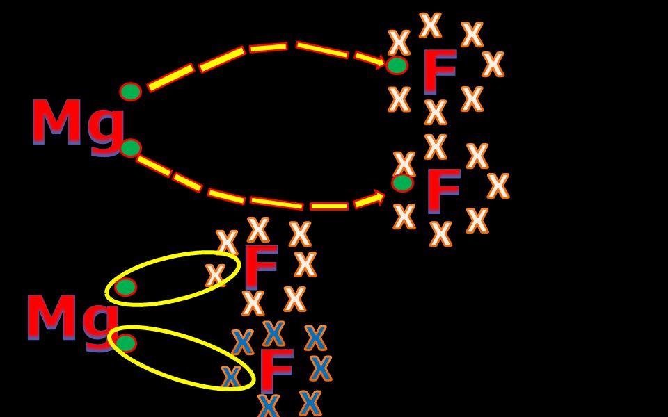 Construção da formula eletrônicas de Lewis ou representação por elétrons da ligação química. +