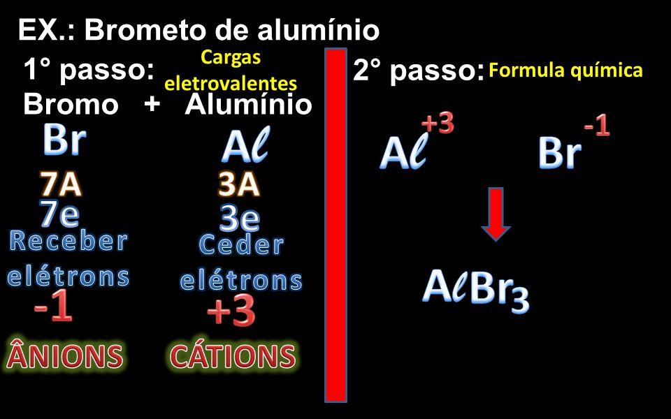 Representação estrutural da ligação química dos elementos ou ligação estrutural plana dos elementos