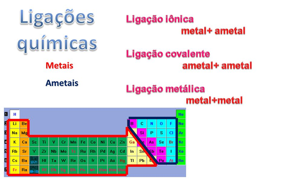 Exemplo: formação do cloro – C l 2