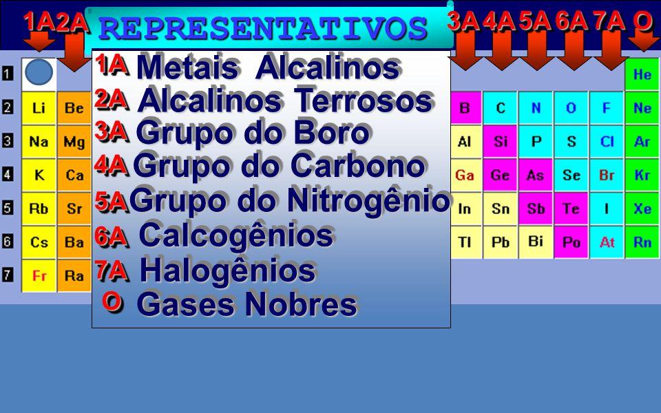 Exemplo: formação do Ácido clorídrico – HC l O Hidrogênio admite sua formação com 2 elétrons na camada de valência.