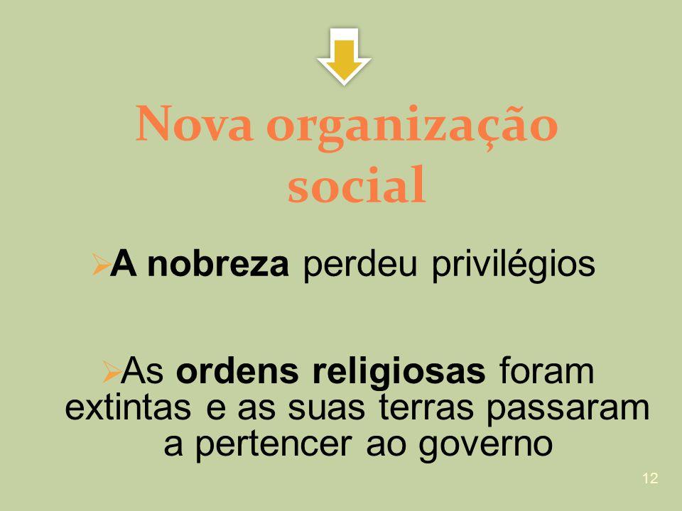 Nova organização social As ordens religiosas foram extintas e as suas terras passaram a pertencer ao governo A nobreza perdeu privilégios 12