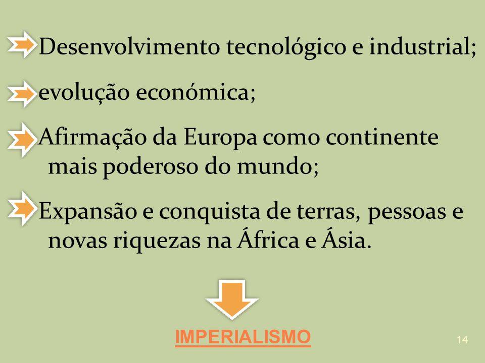 Desenvolvimento tecnológico e industrial; evolução económica; Afirmação da Europa como continente mais poderoso do mundo; Expansão e conquista de terr