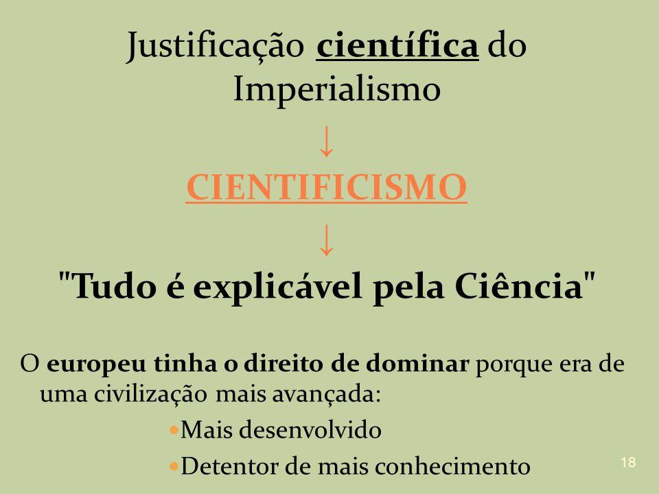 Justificação científica do Imperialismo CIENTIFICISMO