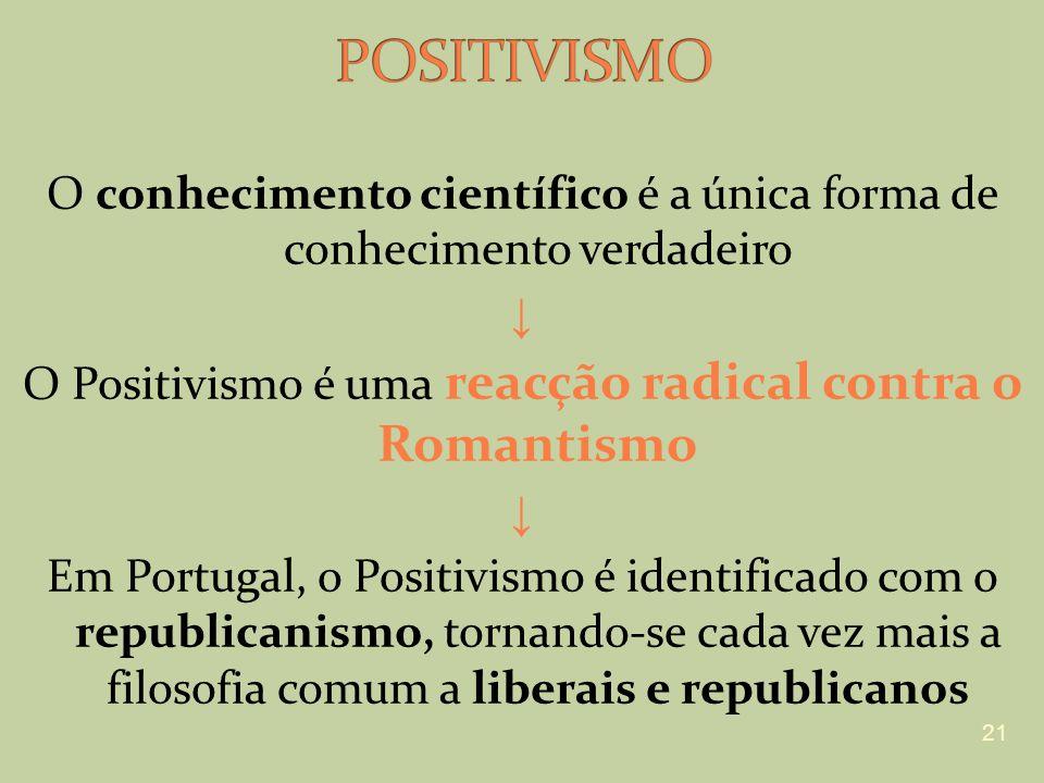 O conhecimento científico é a única forma de conhecimento verdadeiro O Positivismo é uma reacção radical contra o Romantismo Em Portugal, o Positivism