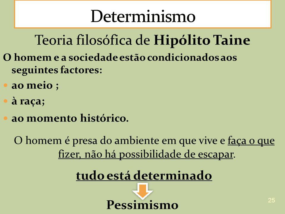 Teoria filosófica de Hipólito Taine O homem e a sociedade estão condicionados aos seguintes factores: ao meio ; à raça; ao momento histórico. O homem