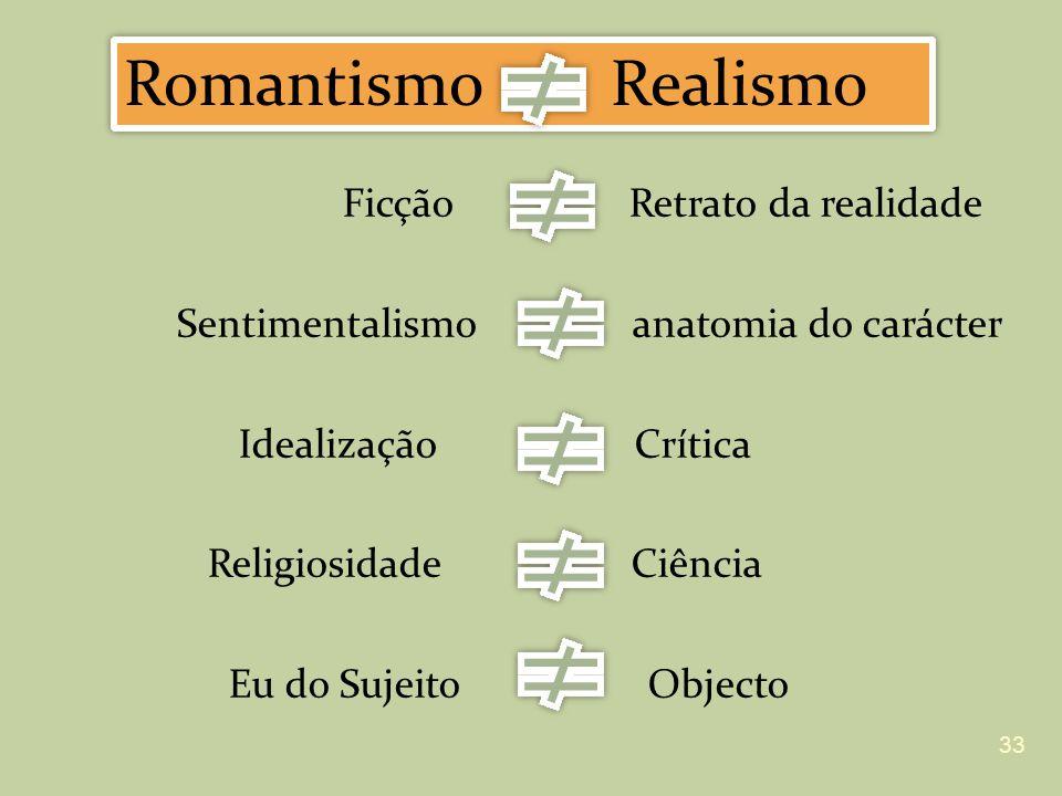 Ficção Retrato da realidade Sentimentalismo anatomia do carácter Idealização Crítica Religiosidade Ciência Eu do Sujeito Objecto Romantismo Realismo 3