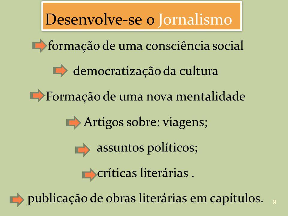 formação de uma consciência social democratização da cultura Formação de uma nova mentalidade Artigos sobre: viagens; assuntos políticos; críticas lit