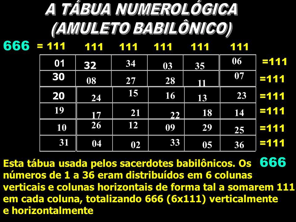 01 32 34 30 20 19 10 31 08 24 17 26 04 27 15 21 12 02 0335 06 28 11 07 16 22 09 33 05 29 13 36 25 14 23 18 Esta tábua usada pelos sacerdotes babilônic