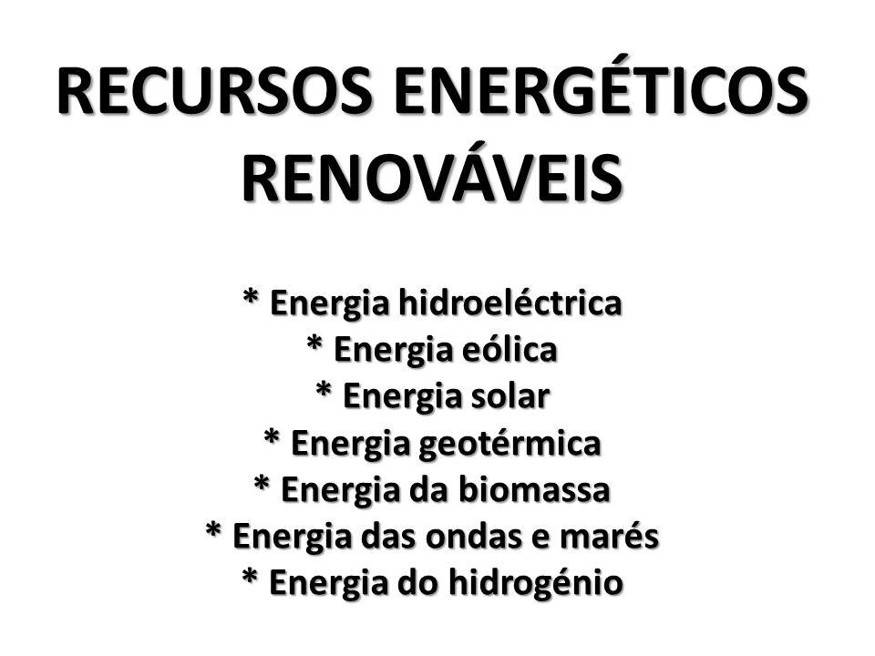 RECURSOS ENERGÉTICOS RENOVÁVEIS * Energia hidroeléctrica * Energia eólica * Energia solar * Energia geotérmica * Energia da biomassa * Energia das ond