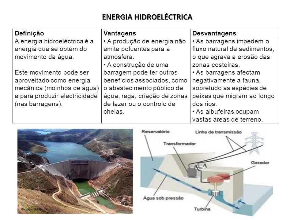 ENERGIA HIDROELÉCTRICA DefiniçãoVantagensDesvantagens A energia hidroeléctrica é a energia que se obtém do movimento da água. Este movimento pode ser
