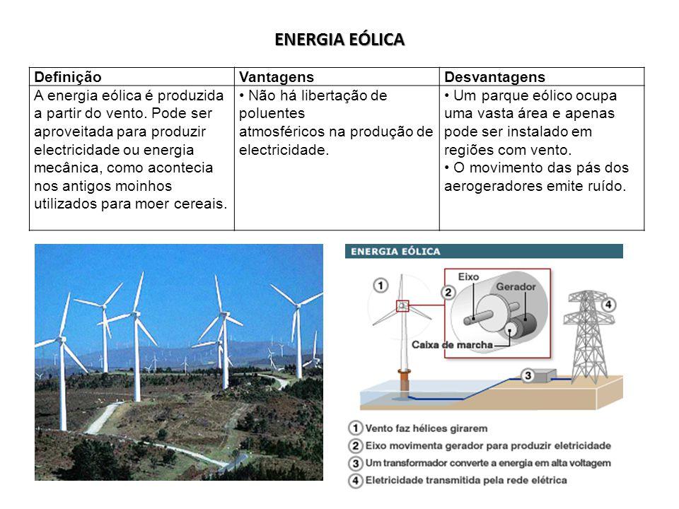 ENERGIA EÓLICA DefiniçãoVantagensDesvantagens A energia eólica é produzida a partir do vento. Pode ser aproveitada para produzir electricidade ou ener