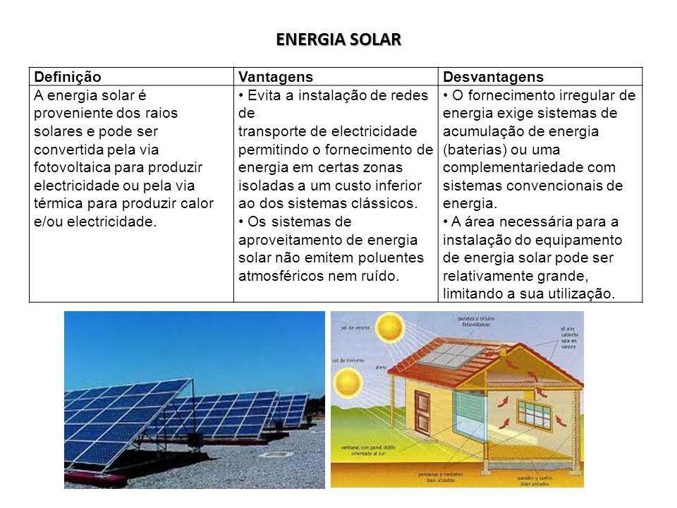 ENERGIA SOLAR DefiniçãoVantagensDesvantagens A energia solar é proveniente dos raios solares e pode ser convertida pela via fotovoltaica para produzir