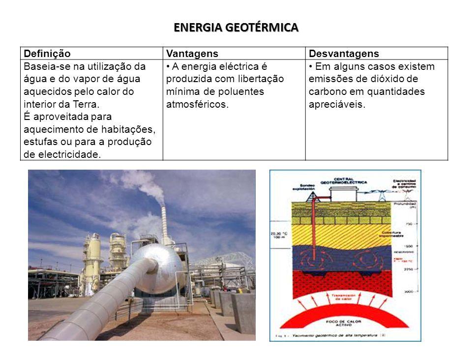 ENERGIA GEOTÉRMICA DefiniçãoVantagensDesvantagens Baseia-se na utilização da água e do vapor de água aquecidos pelo calor do interior da Terra. É apro