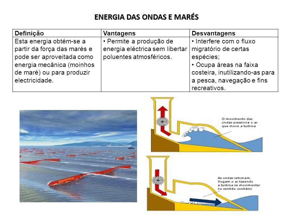 ENERGIA DAS ONDAS E MARÉS DefiniçãoVantagensDesvantagens Esta energia obtém-se a partir da força das marés e pode ser aproveitada como energia mecânic